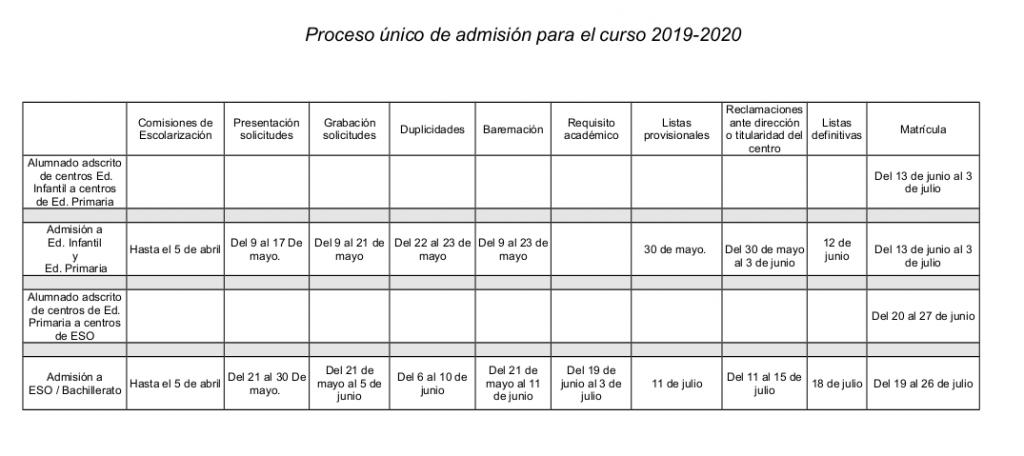 calendario_admision